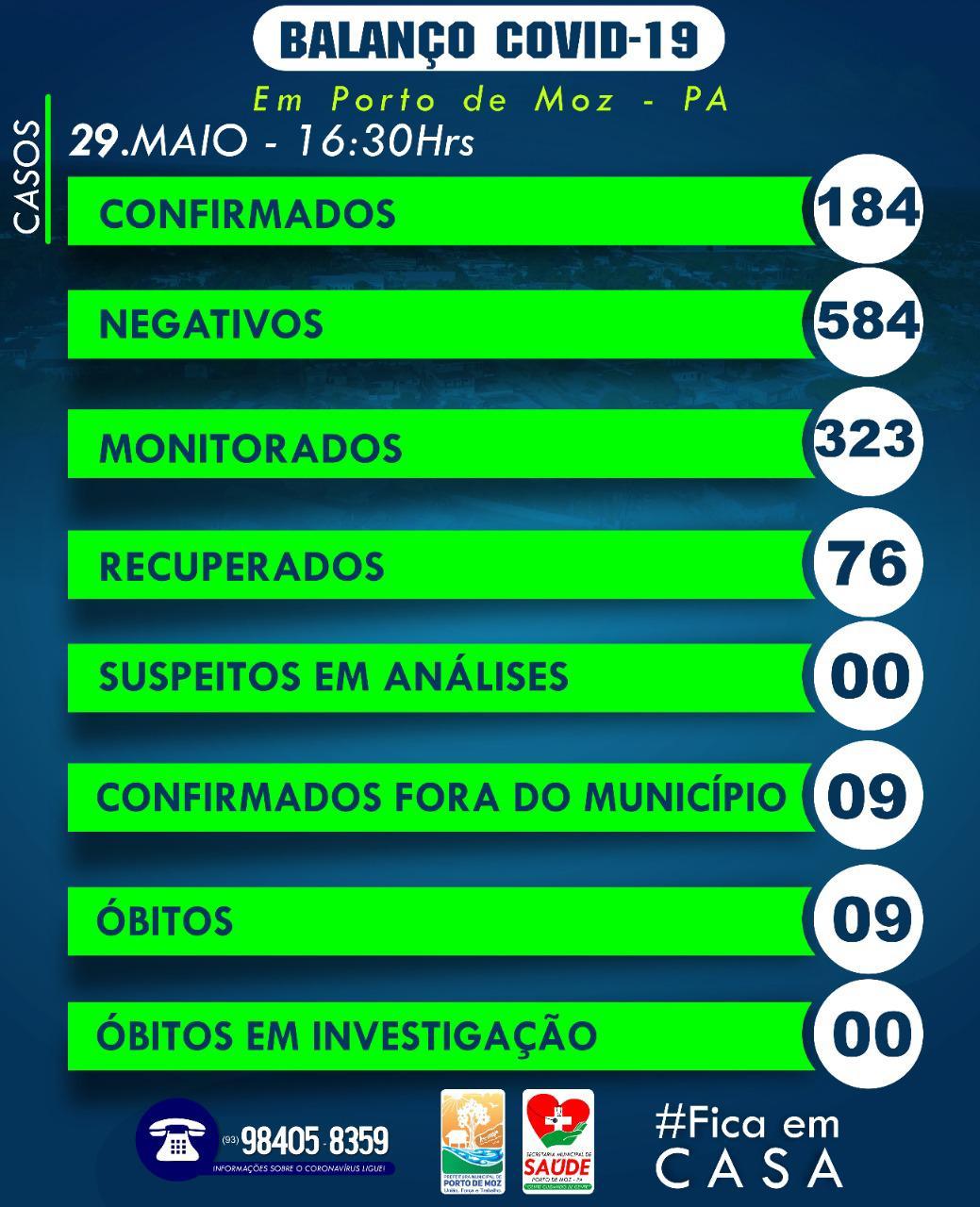 Balanço COVID-19 (29/05/2020) - Prefeitura Municipal de ...