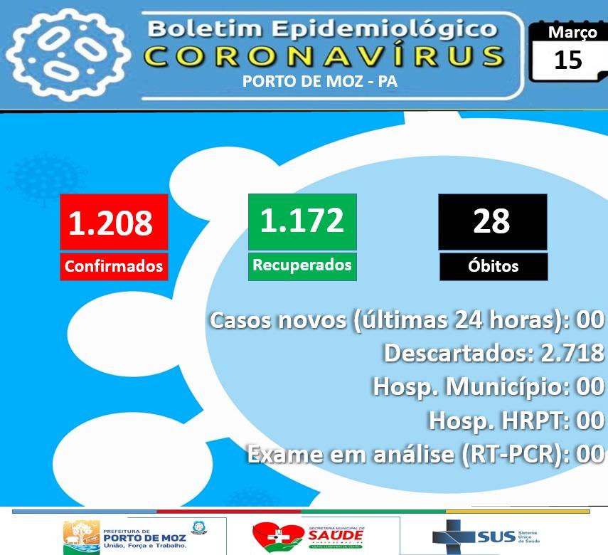 Boletim COVID-19 (15/03/2021) - Prefeitura Municipal de ...