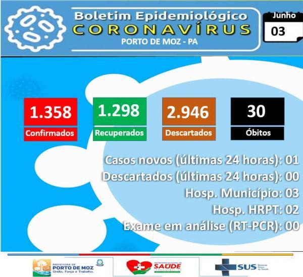 Boletim COVID-19 (03/06/2021) - Prefeitura Municipal de ...
